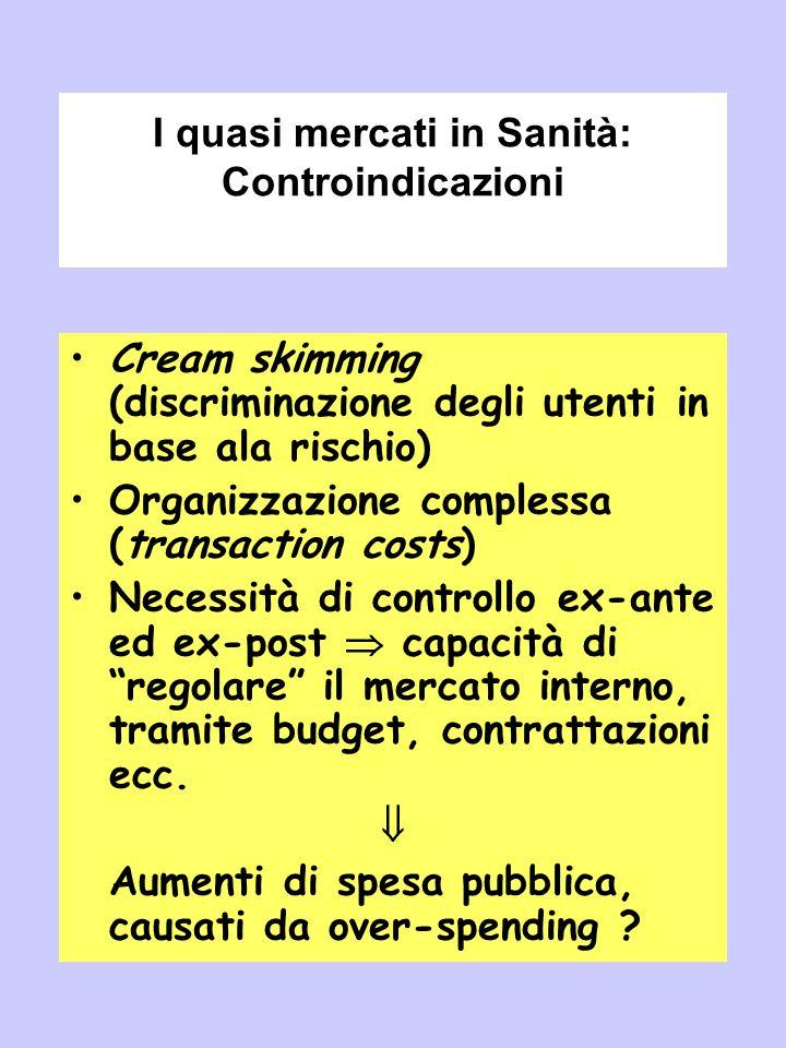I quasi mercati in Sanità: Controindicazioni Cream skimming (discriminazione degli utenti in base ala rischio) Organizzazione complessa (transaction c