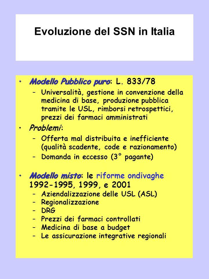 Evoluzione del SSN in Italia Modello Pubblico puroModello Pubblico puro: L. 833/78 –Universalità, gestione in convenzione della medicina di base, prod