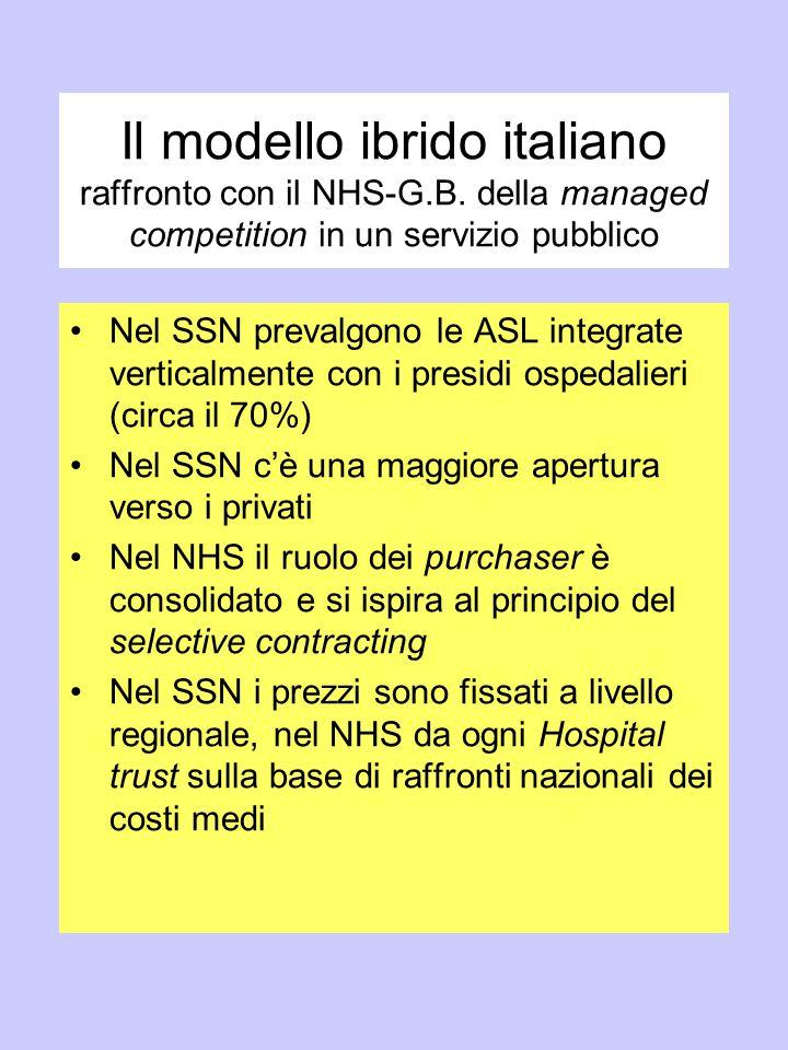 Il modello ibrido italiano raffronto con il NHS-G.B. della managed competition in un servizio pubblico Nel SSN prevalgono le ASL integrate verticalmen
