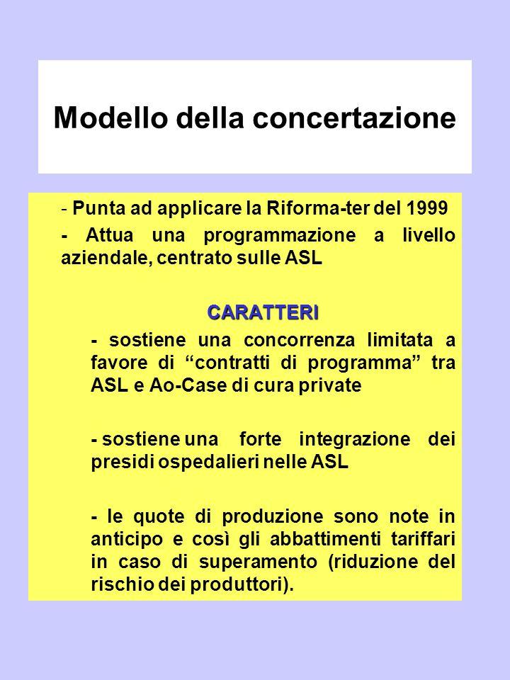 Modello della concertazione - Punta ad applicare la Riforma-ter del 1999 - Attua una programmazione a livello aziendale, centrato sulle ASLCARATTERI -