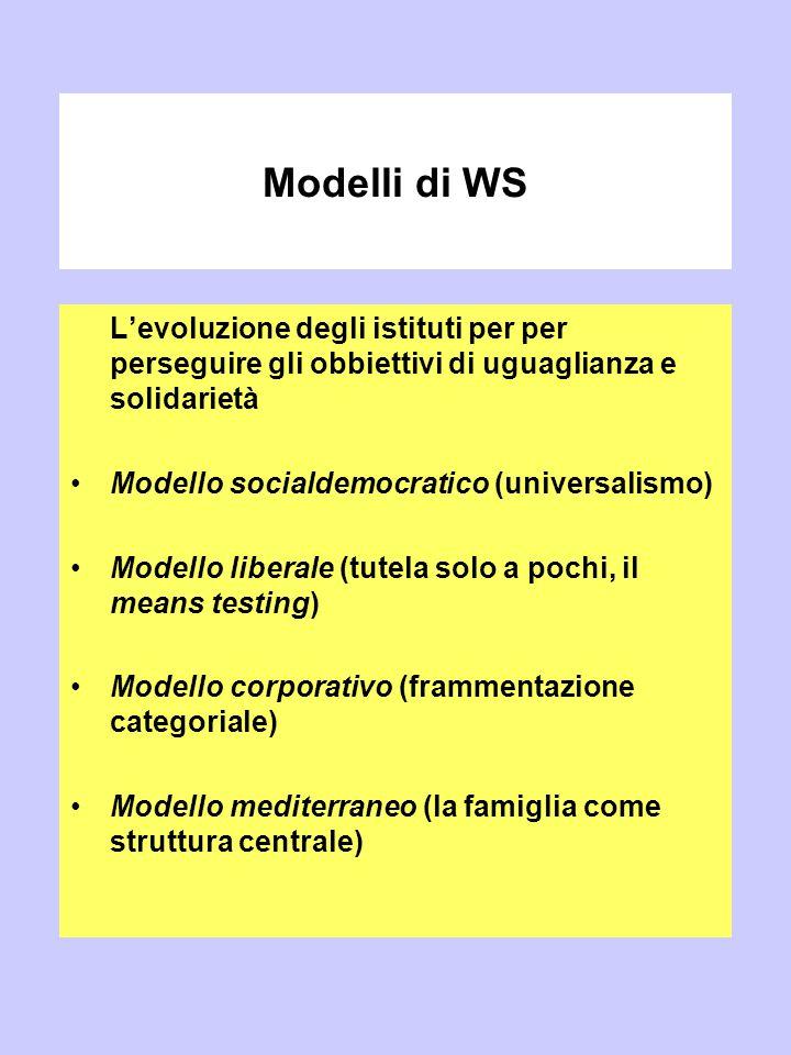 PROGRAMMI ASSISTENZIALI (tipologia) selettivi (benefici soggetti a means testing) universali (tutelano la disponibilità di prestazioni come diritti di cittadinanza) categoriali (riservati a certe categorie specifiche, come lavoratori dipendenti, anziani, minori, portatori di handicap); le ambiguità nella valutazione etica di un WS (assegno solo per figli dei lavoratori dipendenti ?) Modelli estremi: modello residuale (minimal state) modello universale (basic income) Modello intermedio: universalismo selettivo (benefici di protezione sociale tendenzialmente per tutti i bisognosi ed eventualmente meritevoli)  vincolo di bilancio