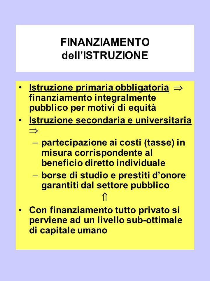 FINANZIAMENTO dell'ISTRUZIONE Istruzione primaria obbligatoria  finanziamento integralmente pubblico per motivi di equità Istruzione secondaria e uni