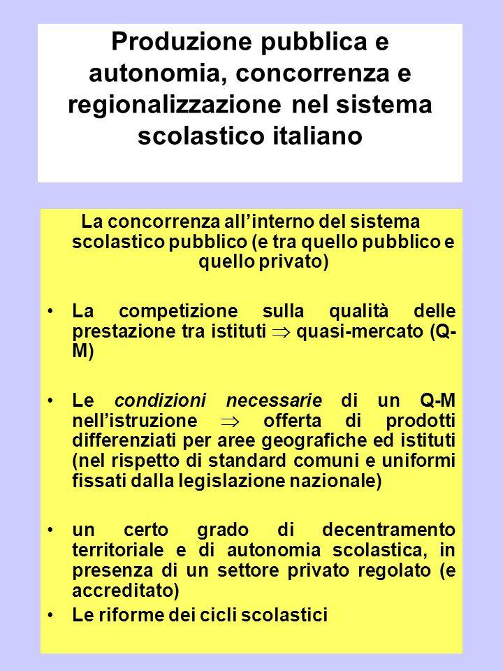 Produzione pubblica e autonomia, concorrenza e regionalizzazione nel sistema scolastico italiano La concorrenza all'interno del sistema scolastico pub