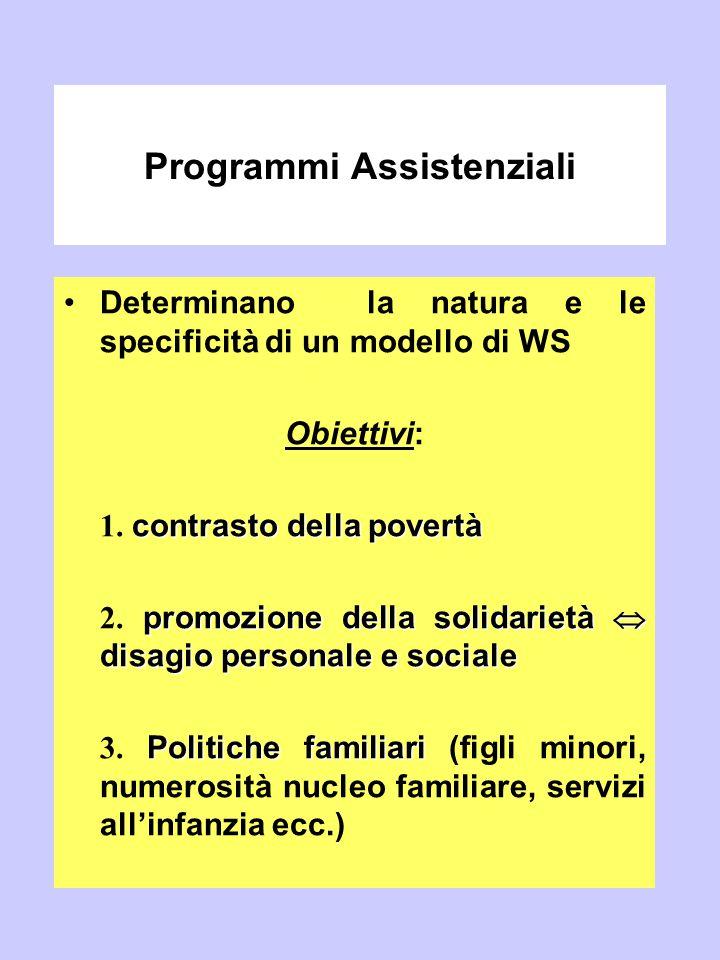 Programmi Assistenziali Determinano la natura e le specificità di un modello di WS Obiettivi: contrasto della povertà 1. contrasto della povertà promo
