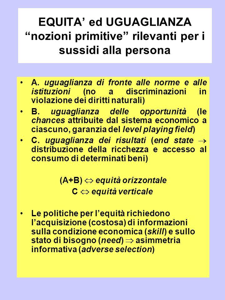 """EQUITA' ed UGUAGLIANZA """"nozioni primitive"""" rilevanti per i sussidi alla persona A. uguaglianza di fronte alle norme e alle istituzioni (no a discrimin"""