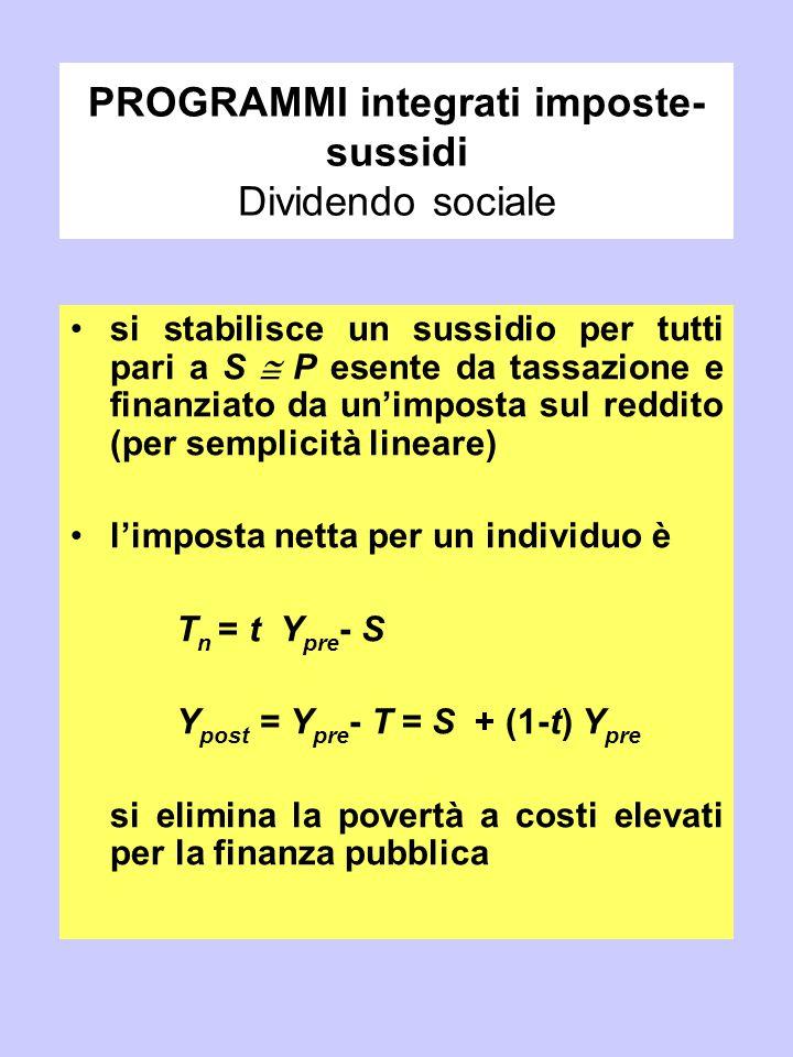 PROGRAMMI integrati imposte- sussidi Dividendo sociale si stabilisce un sussidio per tutti pari a S  P esente da tassazione e finanziato da un'impost