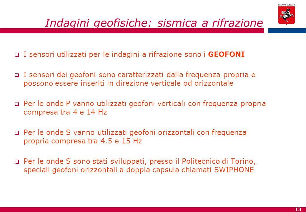 13 Indagini geofisiche: sismica a rifrazione  I sensori utilizzati per le indagini a rifrazione sono i GEOFONI  I sensori dei geofoni sono caratteri