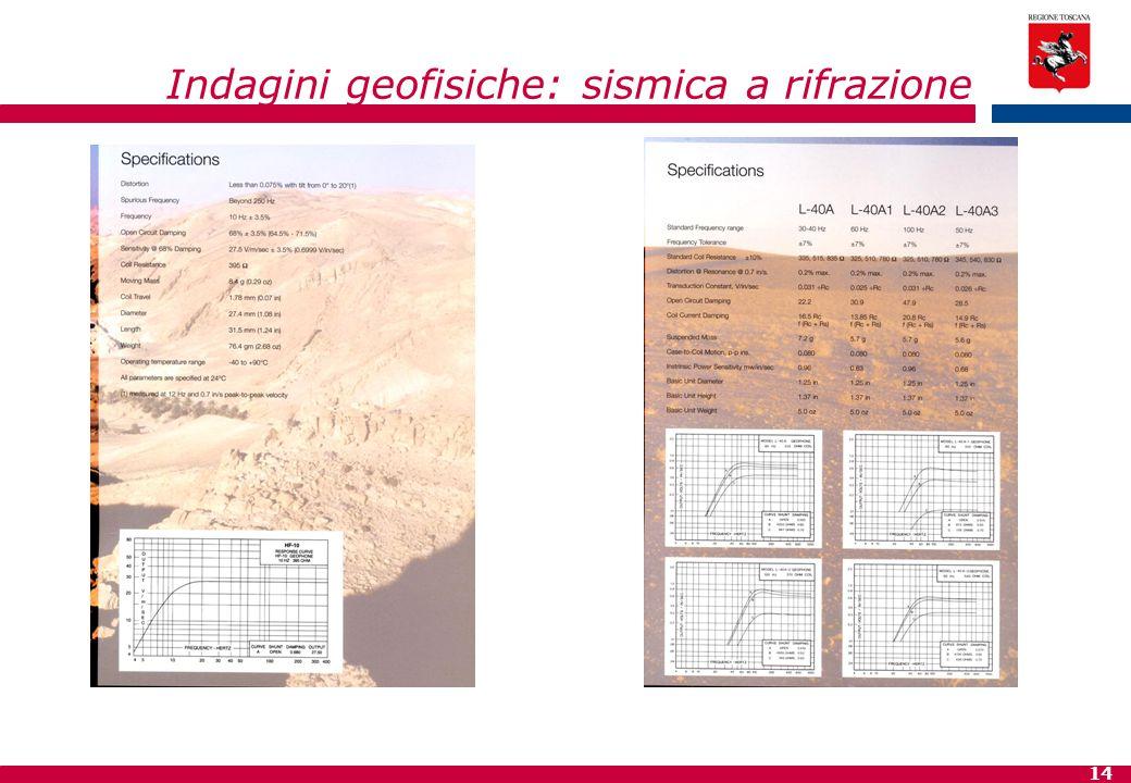 14 Indagini geofisiche: sismica a rifrazione