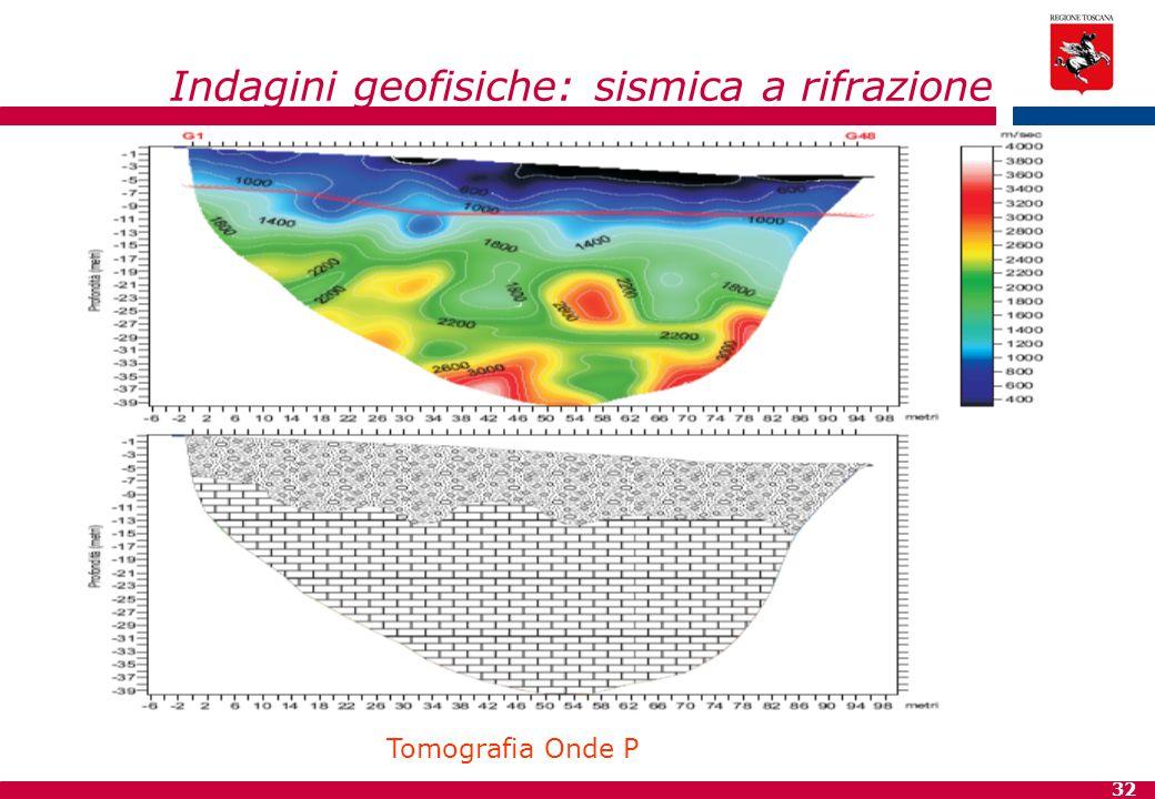 32 Indagini geofisiche: sismica a rifrazione Tomografia Onde P
