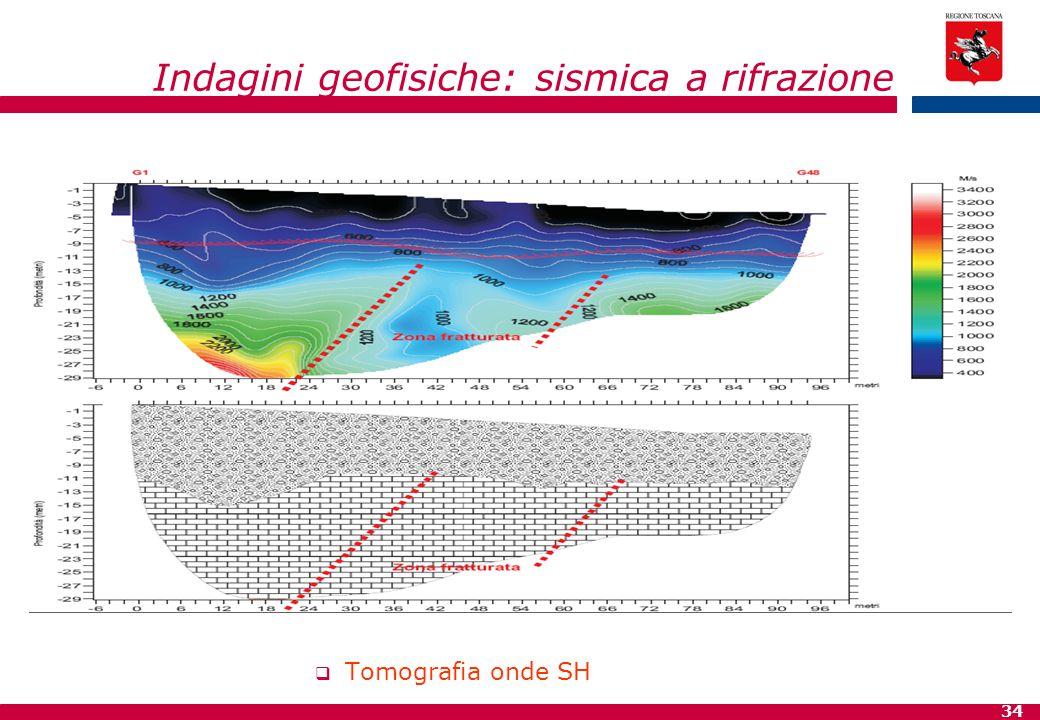 34 Indagini geofisiche: sismica a rifrazione  Tomografia onde SH