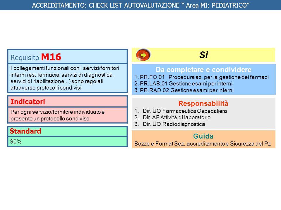 Indicatori Per ogni servizio/fornitore individuato è presente un protocollo condiviso Requisito M16 I collegamenti funzionali con i servizi/fornitori interni (es: farmacia, servizi di diagnostica, servizi di riabilitazione...) sono regolati attraverso protocolli condivisi Sì Standard 90% Da completare e condividere 1.PR.FO.01 Procedura az.