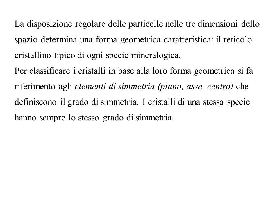 La disposizione regolare delle particelle nelle tre dimensioni dello spazio determina una forma geometrica caratteristica: il reticolo cristallino tip