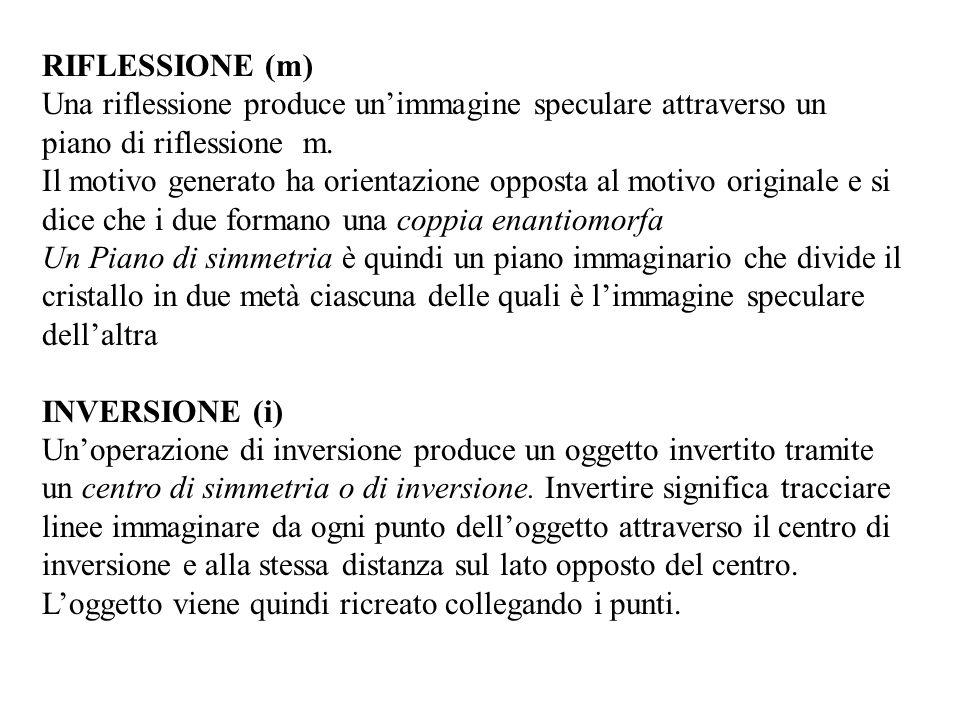 RIFLESSIONE (m) Una riflessione produce un'immagine speculare attraverso un piano di riflessione m. Il motivo generato ha orientazione opposta al moti