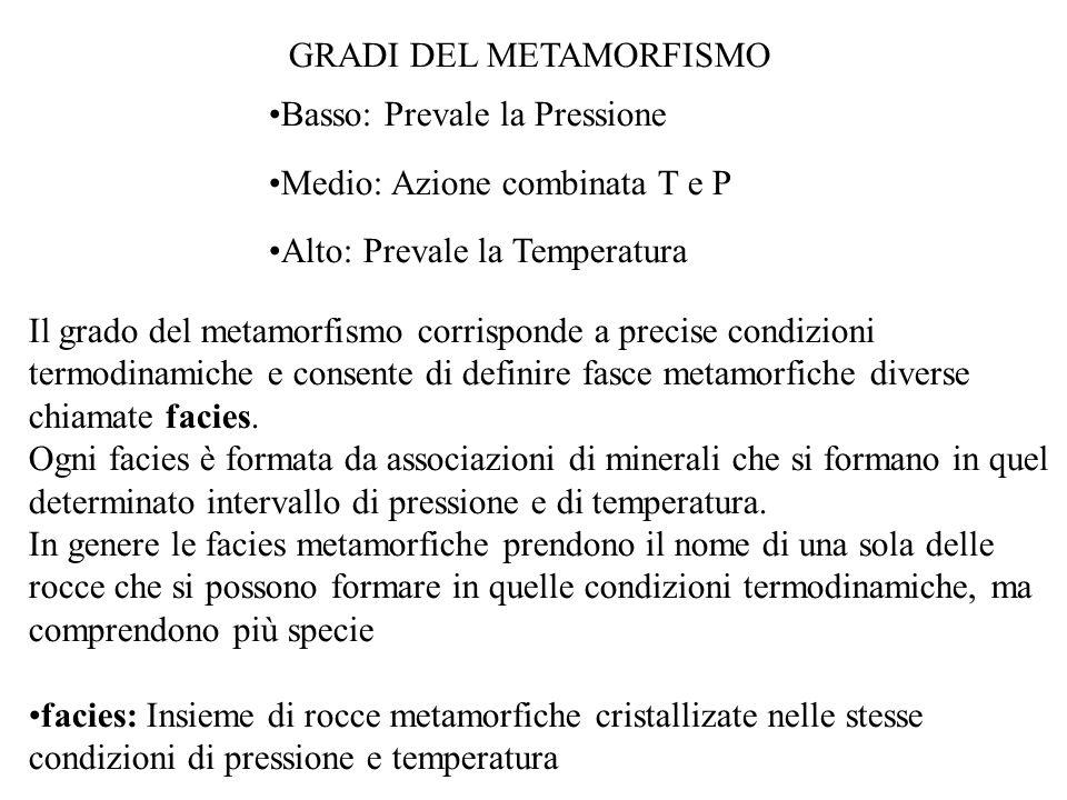 Il grado del metamorfismo corrisponde a precise condizioni termodinamiche e consente di definire fasce metamorfiche diverse chiamate facies. Ogni faci