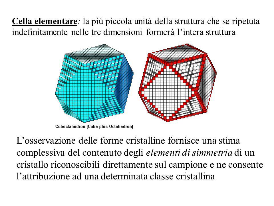 Cella elementare: la più piccola unità della struttura che se ripetuta indefinitamente nelle tre dimensioni formerà l'intera struttura L'osservazione
