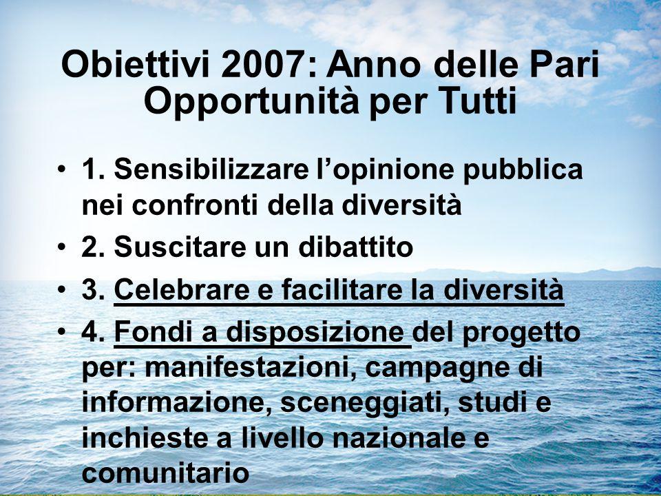 Obiettivi 2007: Anno delle Pari Opportunità per Tutti 1.