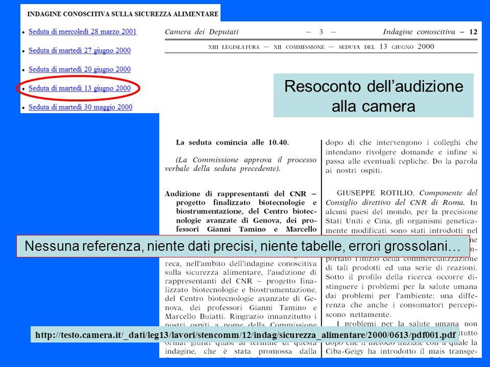 Resoconto dell'audizione alla camera http://testo.camera.it/_dati/leg13/lavori/stencomm/12/indag/sicurezza_alimentare/2000/0613/pdf001.pdf Nessuna referenza, niente dati precisi, niente tabelle, errori grossolani…