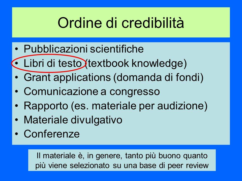 Ordine di credibilità Pubblicazioni scientifiche Libri di testo (textbook knowledge) Grant applications (domanda di fondi) Comunicazione a congresso Rapporto (es.