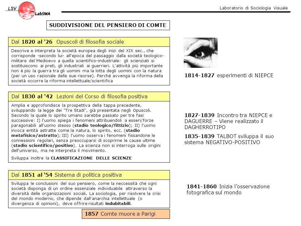 Laboratorio di Sociologia Visuale SUDDIVISIONE DEL PENSIERO DI COMTE Dal 1820 al '26 Opuscoli di filosofia sociale Descrive e interpreta la società eu