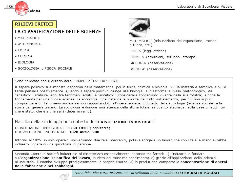 Laboratorio di Sociologia Visuale RILIEVI CRITICI LA CLASSIFICAZIONE DELLE SCIENZE MATEMATICA ASTRONOMIA FISICA CHIMICA BIOLOGIA SOCIOLOGIA o FISICA S
