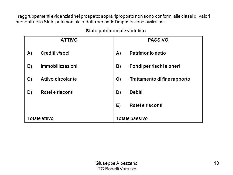 Giuseppe Albezzano ITC Boselli Varazze 10 I raggruppamenti evidenziati nel prospetto sopra riproposto non sono conformi alle classi di valori presenti