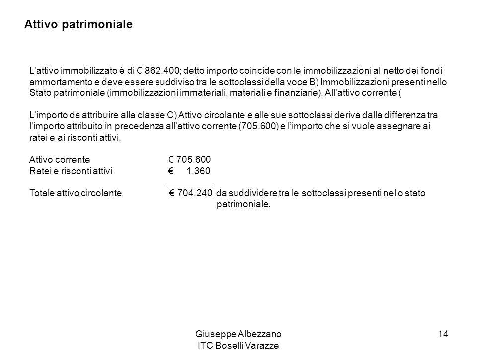 Giuseppe Albezzano ITC Boselli Varazze 14 Attivo patrimoniale L'attivo immobilizzato è di € 862.400; detto importo coincide con le immobilizzazioni al