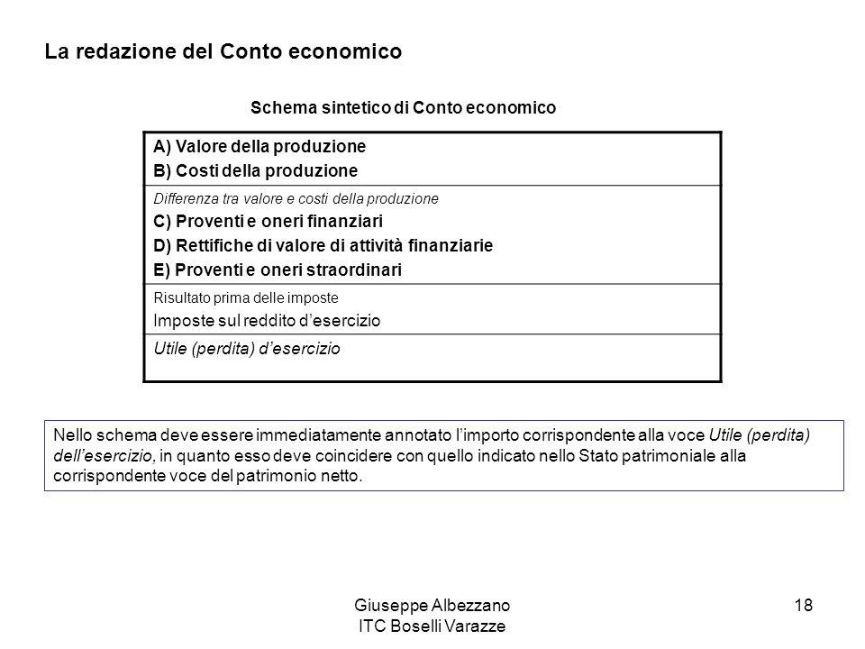 Giuseppe Albezzano ITC Boselli Varazze 18 La redazione del Conto economico A) Valore della produzione B) Costi della produzione Differenza tra valore
