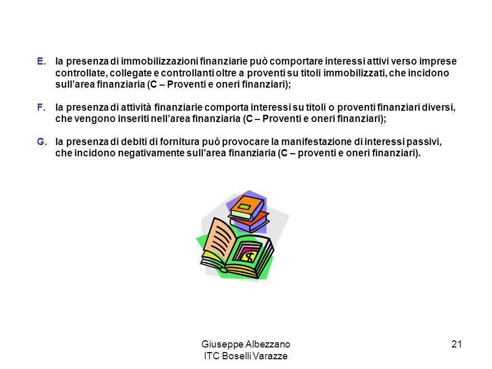 Giuseppe Albezzano ITC Boselli Varazze 21 E.la presenza di immobilizzazioni finanziarie può comportare interessi attivi verso imprese controllate, col