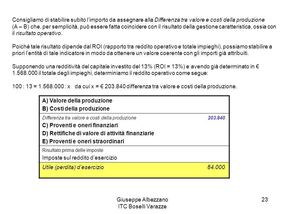 Giuseppe Albezzano ITC Boselli Varazze 23 Consigliamo di stabilire subito l'importo da assegnare alla Differenza tra valore e costi della produzione (