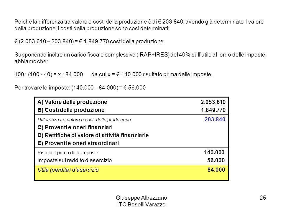 Giuseppe Albezzano ITC Boselli Varazze 25 Poiché la differenza tra valore e costi della produzione è di € 203.840, avendo già determinato il valore de
