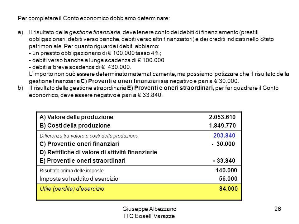 Giuseppe Albezzano ITC Boselli Varazze 26 Per completare il Conto economico dobbiamo determinare: a)Il risultato della gestione finanziaria, deve tene