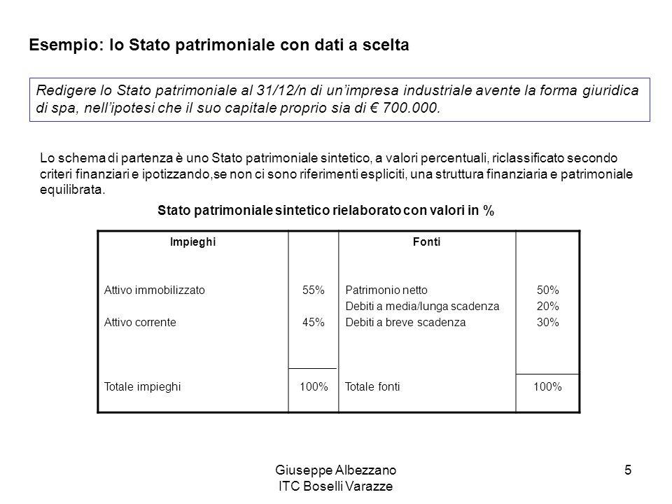 Giuseppe Albezzano ITC Boselli Varazze 5 Esempio: lo Stato patrimoniale con dati a scelta Redigere lo Stato patrimoniale al 31/12/n di un'impresa indu