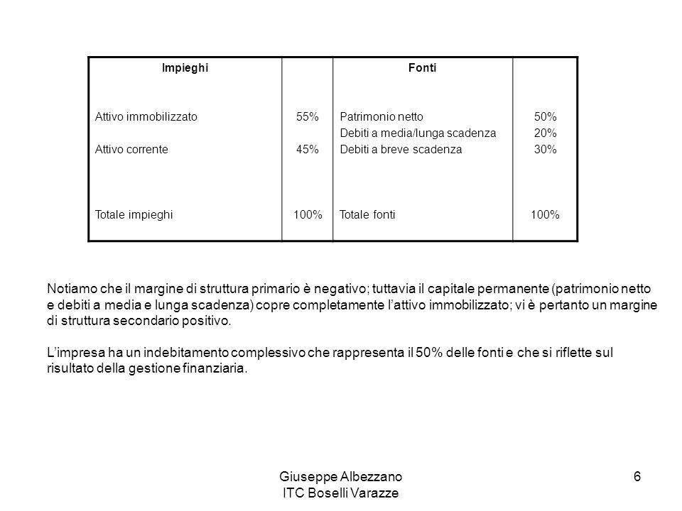 Giuseppe Albezzano ITC Boselli Varazze 6 Impieghi Attivo immobilizzato Attivo corrente Totale impieghi 55% 45% 100% Fonti Patrimonio netto Debiti a me
