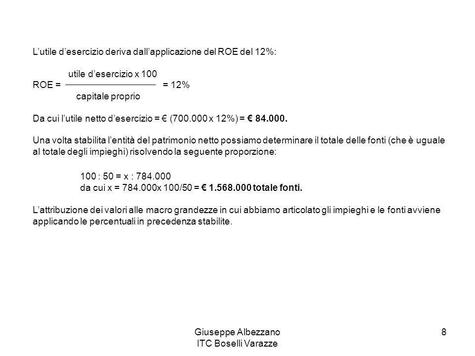Giuseppe Albezzano ITC Boselli Varazze 8 L'utile d'esercizio deriva dall'applicazione del ROE del 12%: utile d'esercizio x 100 ROE = = 12% capitale pr