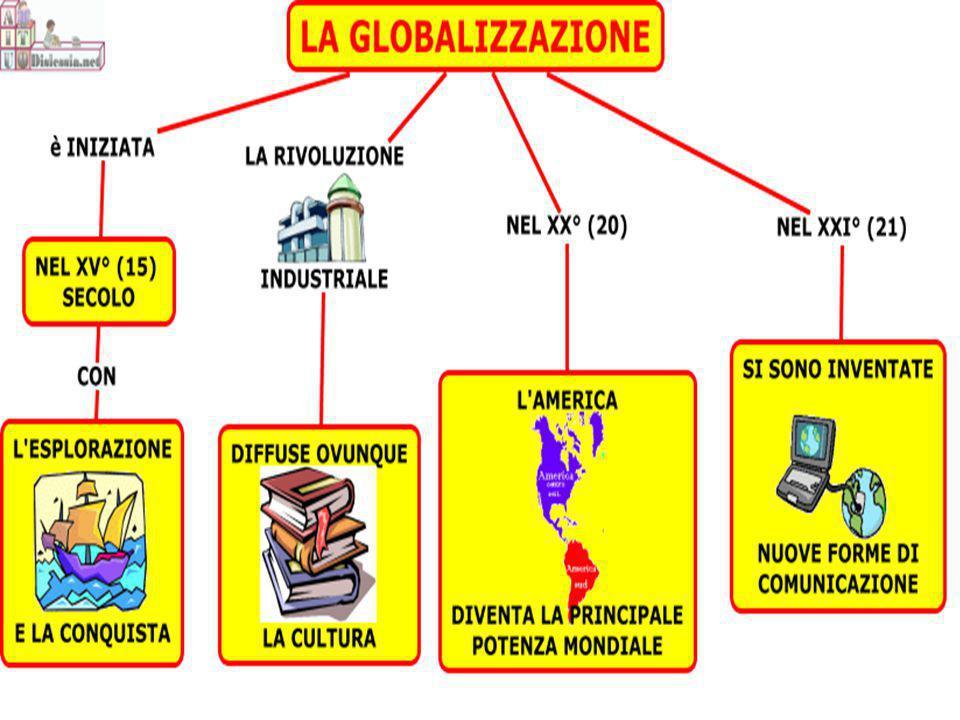 La globalizzazione comprende tutti i paesi e individui.