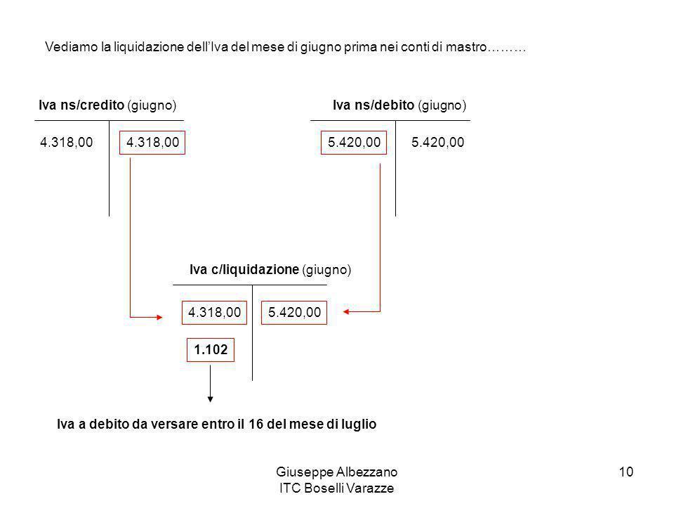 Giuseppe Albezzano ITC Boselli Varazze 10 Vediamo la liquidazione dell'Iva del mese di giugno prima nei conti di mastro……… Iva ns/credito (giugno) 4.3