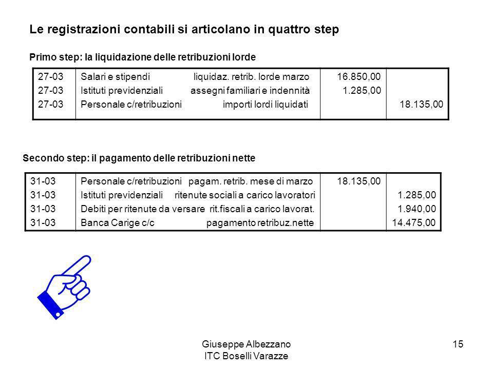 Giuseppe Albezzano ITC Boselli Varazze 15 Le registrazioni contabili si articolano in quattro step Primo step: la liquidazione delle retribuzioni lord