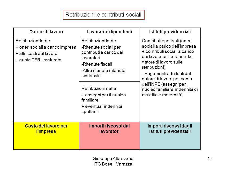 Giuseppe Albezzano ITC Boselli Varazze 17 Retribuzioni e contributi sociali Datore di lavoroLavoratori dipendentiIstituti previdenziali Retribuzioni l