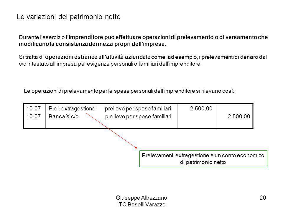 Giuseppe Albezzano ITC Boselli Varazze 20 Le variazioni del patrimonio netto Durante l'esercizio l'imprenditore può effettuare operazioni di prelevame