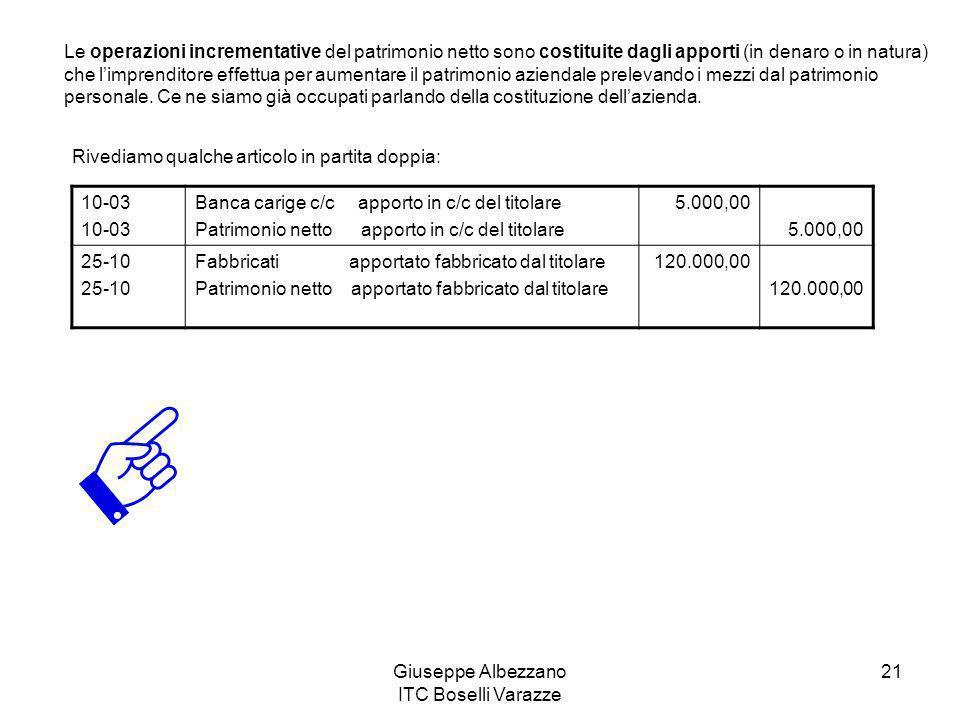 Giuseppe Albezzano ITC Boselli Varazze 21 Le operazioni incrementative del patrimonio netto sono costituite dagli apporti (in denaro o in natura) che