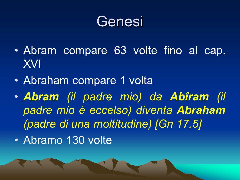 Genesi Abram compare 63 volte fino al cap.