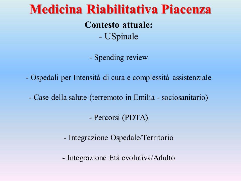 Medicina Riabilitativa Piacenza Contesto attuale: - USpinale - Spending review - Ospedali per Intensità di cura e complessità assistenziale - Case del