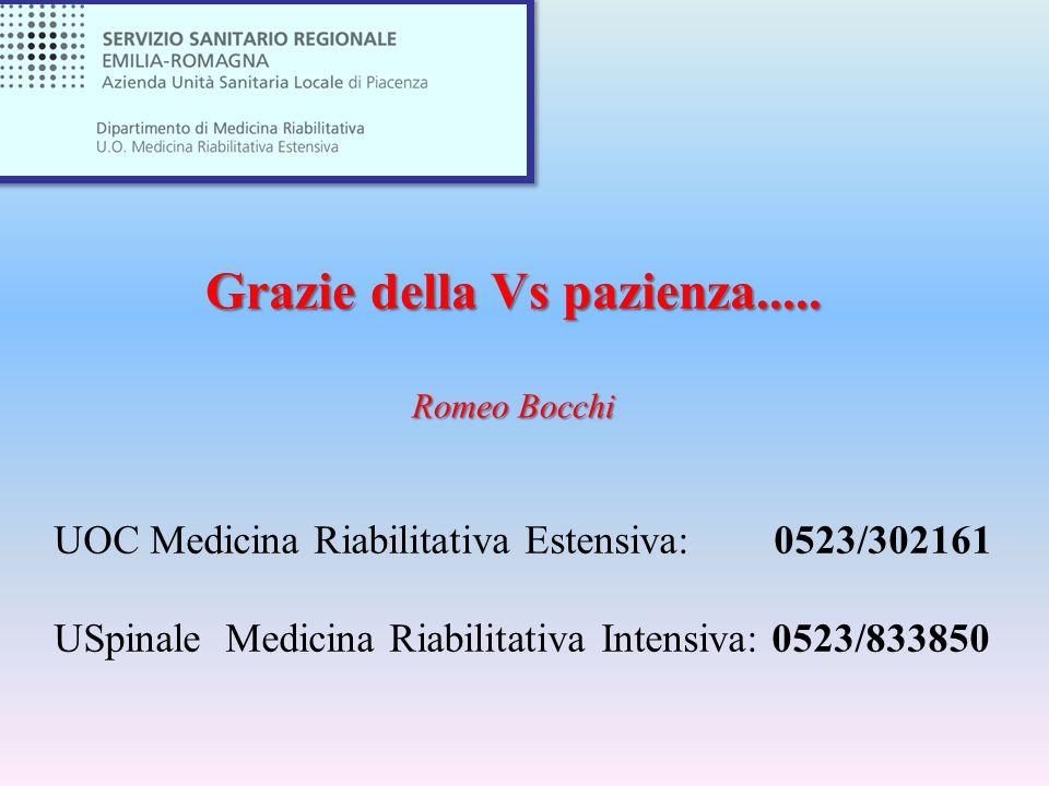 Grazie della Vs pazienza..... Romeo Bocchi UOC Medicina Riabilitativa Estensiva: 0523/302161 USpinale Medicina Riabilitativa Intensiva: 0523/833850