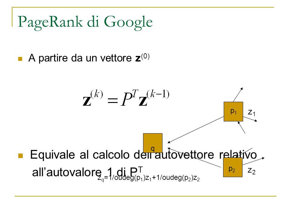 PageRank di Google A partire da un vettore z (0) Equivale al calcolo dell'autovettore relativo all'autovalore 1 di P T z1z1 z2z2 q z q =1/oudeg(p 1 )z 1 +1/oudeg(p 2 )z 2 p1p1 p2p2