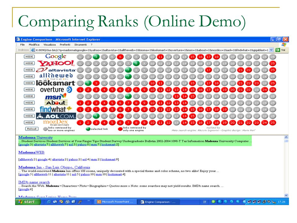 Comparing Ranks (Online Demo)