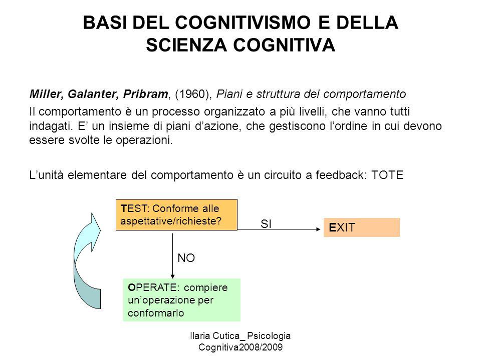 Ilaria Cutica_ Psicologia Cognitiva2008/2009 BASI DEL COGNITIVISMO E DELLA SCIENZA COGNITIVA Miller, Galanter, Pribram, (1960), Piani e struttura del