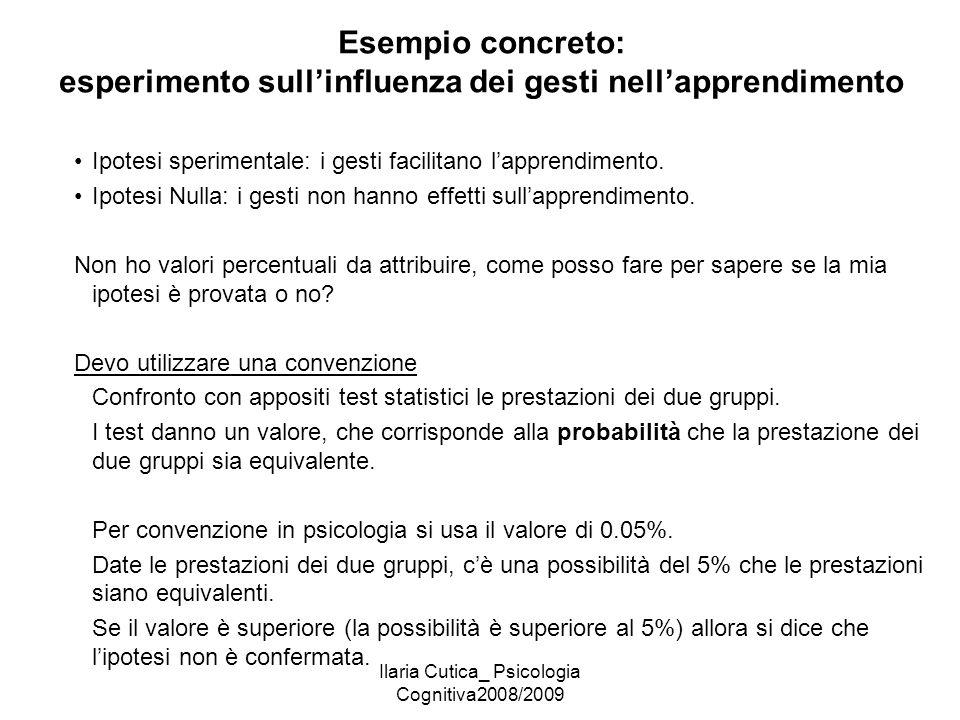 Ilaria Cutica_ Psicologia Cognitiva2008/2009 Esempio concreto: esperimento sull'influenza dei gesti nell'apprendimento Ipotesi sperimentale: i gesti f