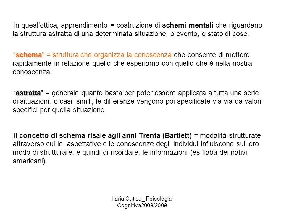Ilaria Cutica_ Psicologia Cognitiva2008/2009 In quest'ottica, apprendimento = costruzione di schemi mentali che riguardano la struttura astratta di un