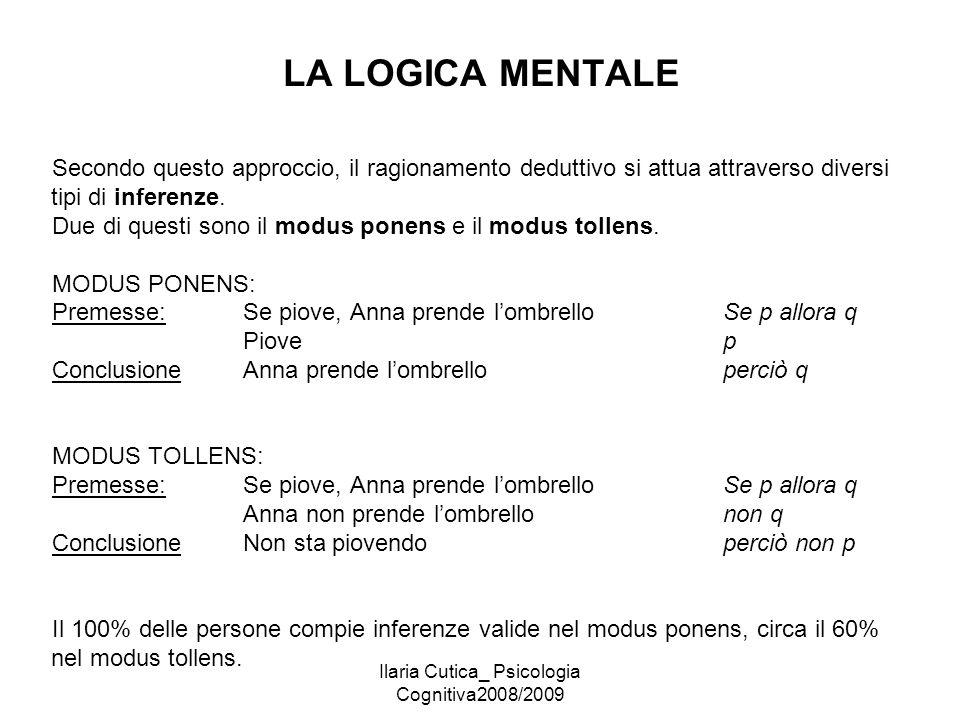 Ilaria Cutica_ Psicologia Cognitiva2008/2009 LA LOGICA MENTALE Secondo questo approccio, il ragionamento deduttivo si attua attraverso diversi tipi di