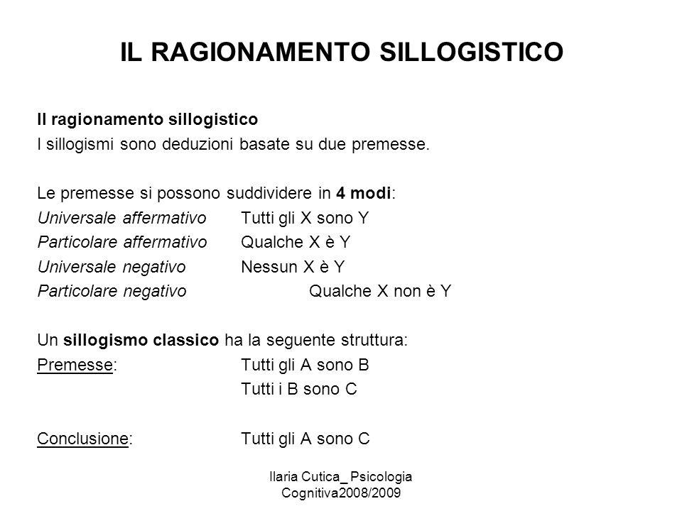 Ilaria Cutica_ Psicologia Cognitiva2008/2009 IL RAGIONAMENTO SILLOGISTICO Il ragionamento sillogistico I sillogismi sono deduzioni basate su due preme